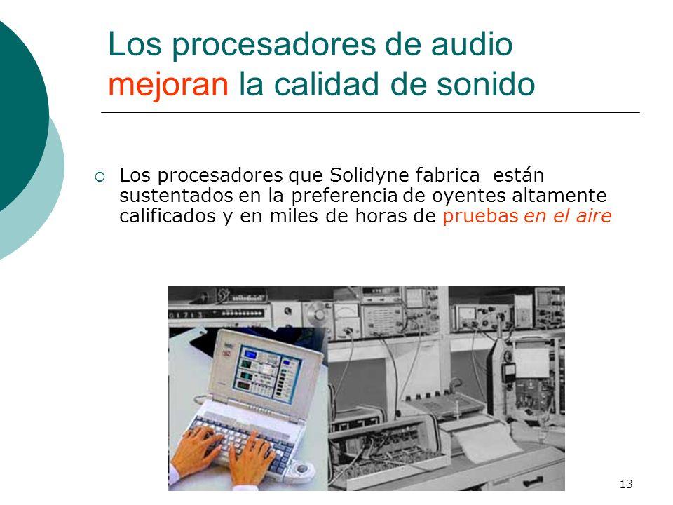 13 Los procesadores de audio mejoran la calidad de sonido Los procesadores que Solidyne fabrica están sustentados en la preferencia de oyentes altamen