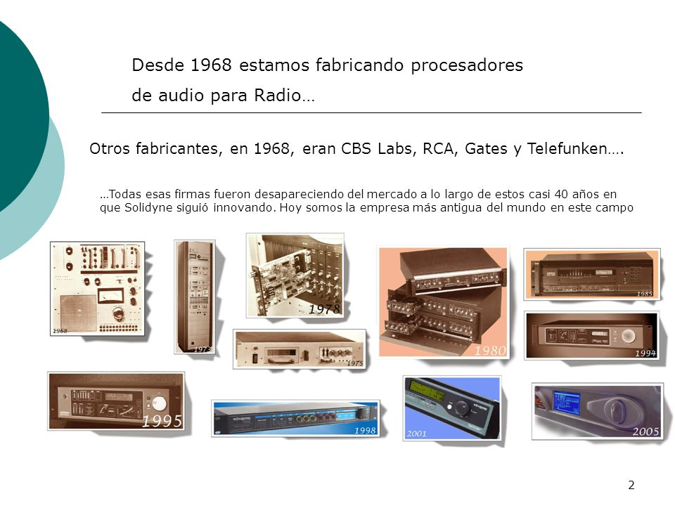 2 Desde 1968 estamos fabricando procesadores de audio para Radio… Otros fabricantes, en 1968, eran CBS Labs, RCA, Gates y Telefunken…. …Todas esas fir