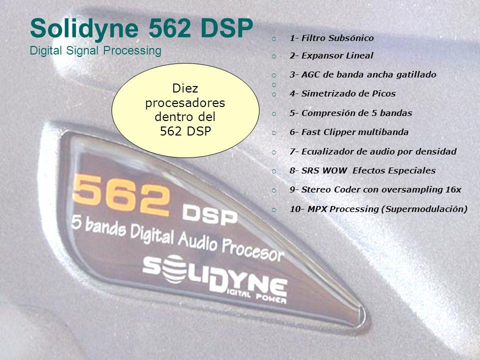 24 Solidyne 562 DSP Digital Signal Processing 1- Filtro Subsónico 2- Expansor Lineal 3- AGC de banda ancha gatillado 4- Simetrizado de Picos 5- Compre
