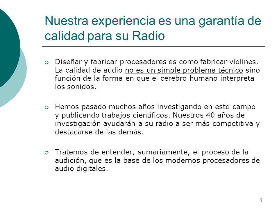 3 Nuestra experiencia es una garantía de calidad para su Radio Diseñar y fabricar procesadores es como fabricar violines. La calidad de audio no es un