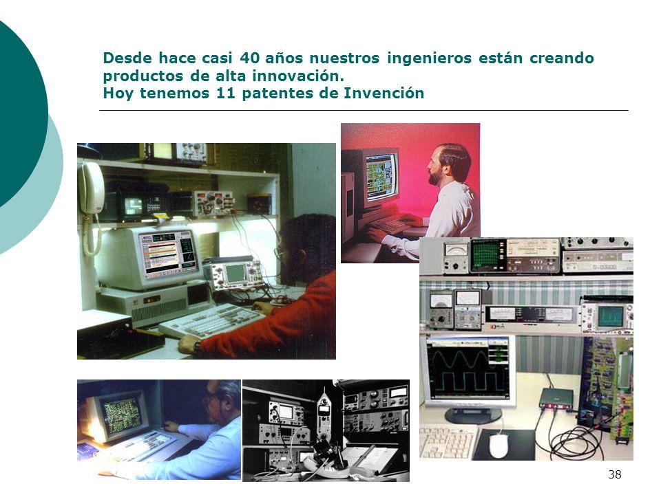 38 Desde hace casi 40 años nuestros ingenieros están creando productos de alta innovación. Hoy tenemos 11 patentes de Invención
