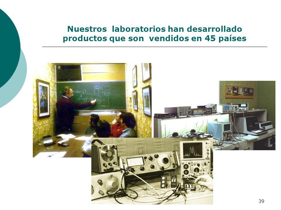 39 Nuestros laboratorios han desarrollado productos que son vendidos en 45 países