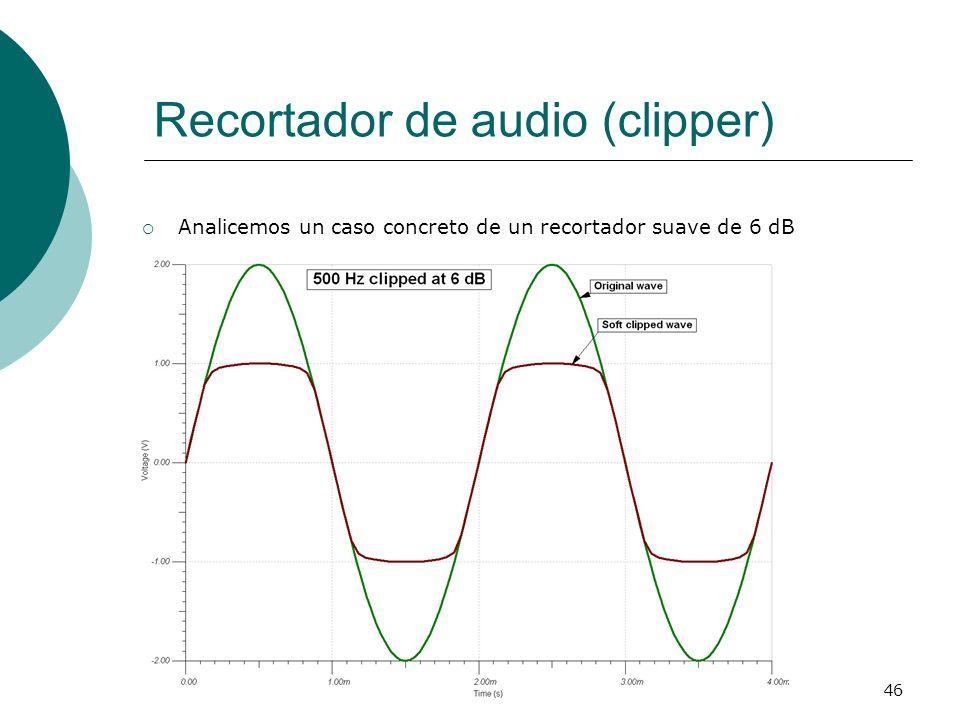 46 Recortador de audio (clipper) Analicemos un caso concreto de un recortador suave de 6 dB