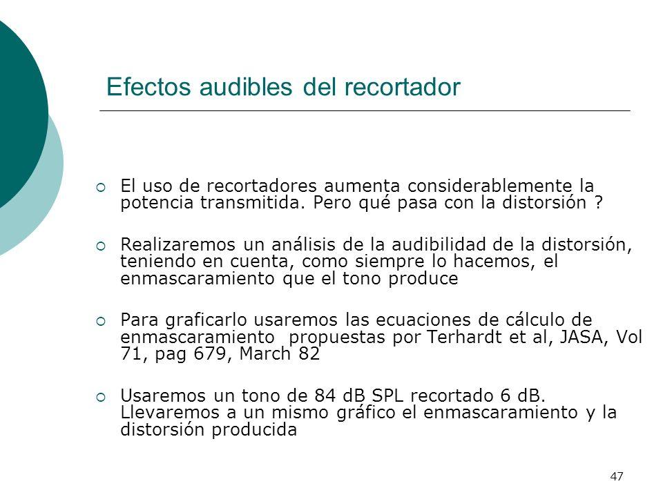47 Efectos audibles del recortador El uso de recortadores aumenta considerablemente la potencia transmitida. Pero qué pasa con la distorsión ? Realiza