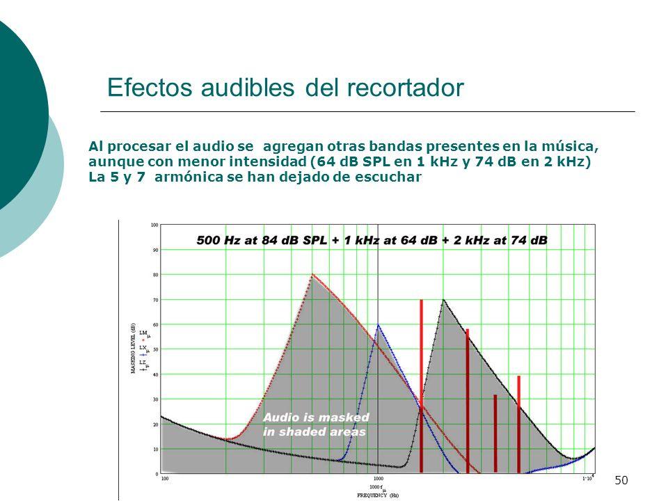 50 Efectos audibles del recortador Al procesar el audio se agregan otras bandas presentes en la música, aunque con menor intensidad (64 dB SPL en 1 kH
