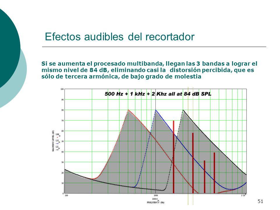 51 Efectos audibles del recortador Si se aumenta el procesado multibanda, llegan las 3 bandas a lograr el mismo nivel de 84 dB, eliminando casi la dis