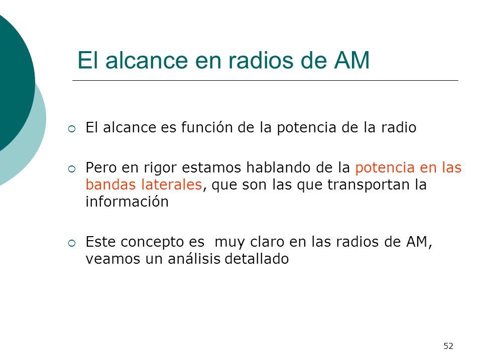 52 El alcance en radios de AM El alcance es función de la potencia de la radio Pero en rigor estamos hablando de la potencia en las bandas laterales,