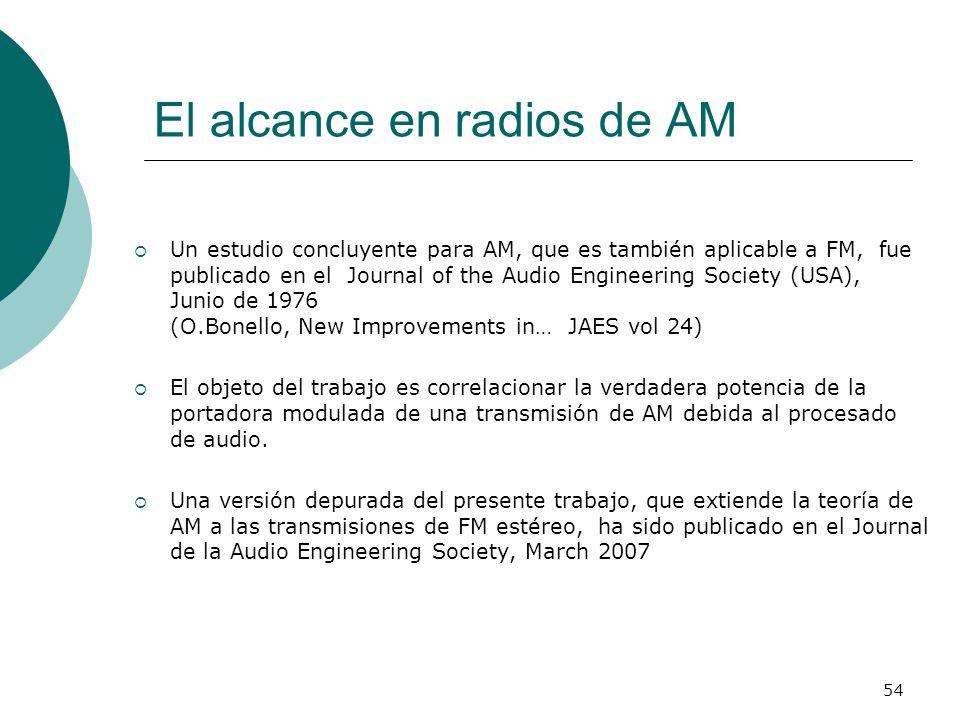 54 El alcance en radios de AM Un estudio concluyente para AM, que es también aplicable a FM, fue publicado en el Journal of the Audio Engineering Soci