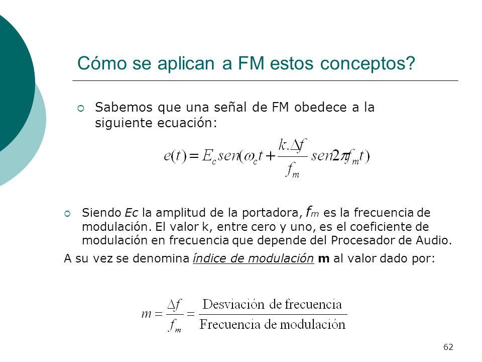 62 Cómo se aplican a FM estos conceptos? Sabemos que una señal de FM obedece a la siguiente ecuación: Siendo Ec la amplitud de la portadora, f m es la