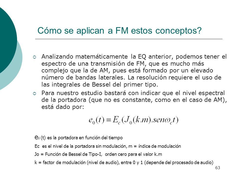 63 Cómo se aplican a FM estos conceptos? Analizando matemáticamente la EQ anterior, podemos tener el espectro de una transmisión de FM, que es mucho m