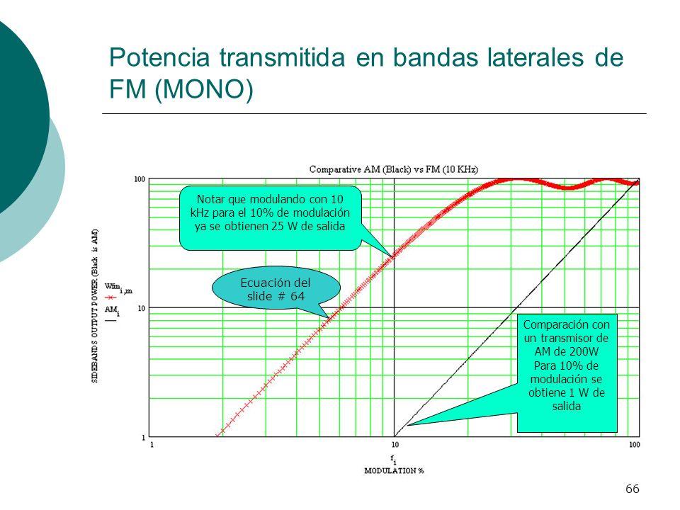66 Potencia transmitida en bandas laterales de FM (MONO) Comparación con un transmisor de AM de 200W Para 10% de modulación se obtiene 1 W de salida N
