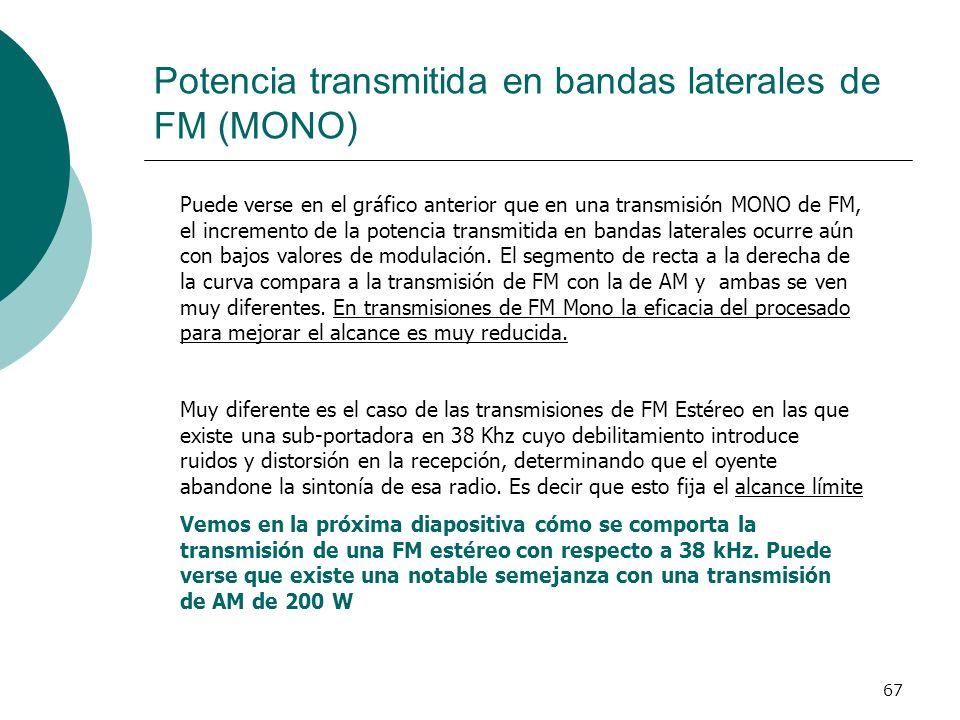 67 Potencia transmitida en bandas laterales de FM (MONO) Puede verse en el gráfico anterior que en una transmisión MONO de FM, el incremento de la pot