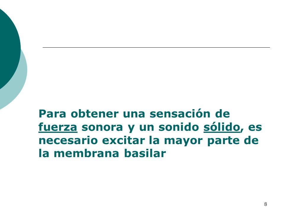 8 Para obtener una sensación de fuerza sonora y un sonido sólido, es necesario excitar la mayor parte de la membrana basilar