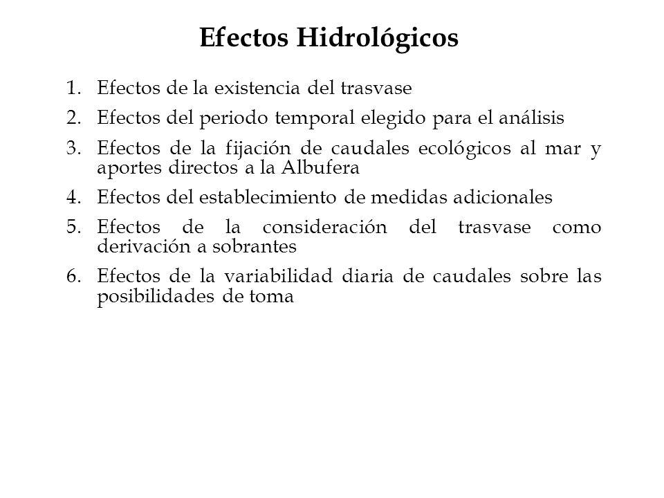 Efectos Hidrológicos 1.Efectos de la existencia del trasvase 2.Efectos del periodo temporal elegido para el análisis 3.Efectos de la fijación de cauda