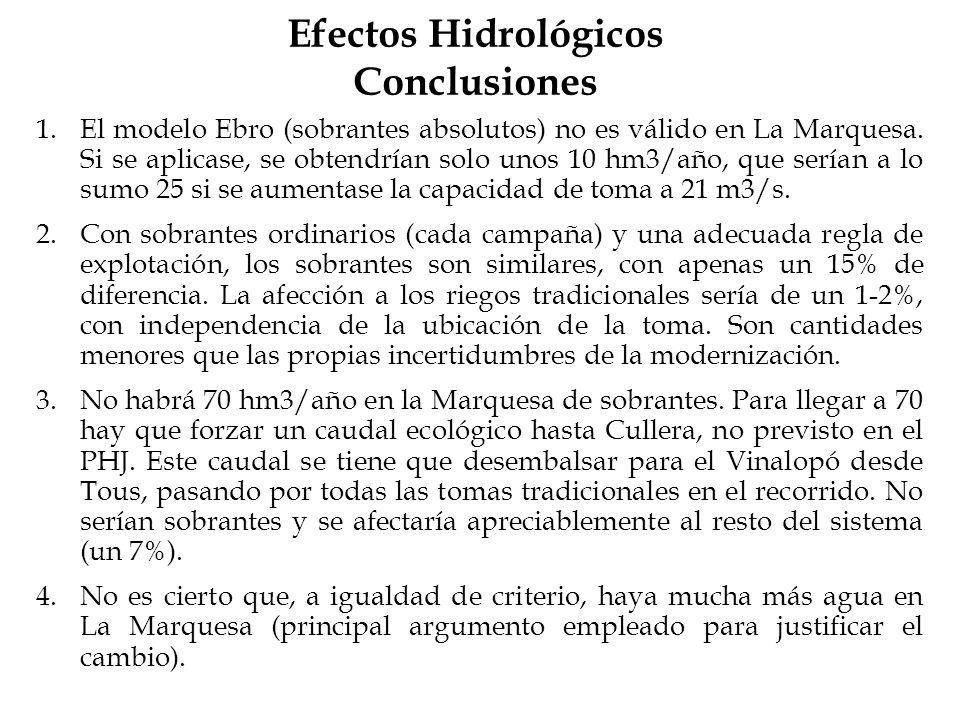 Efectos Hidrológicos Conclusiones 1.El modelo Ebro (sobrantes absolutos) no es válido en La Marquesa. Si se aplicase, se obtendrían solo unos 10 hm3/a