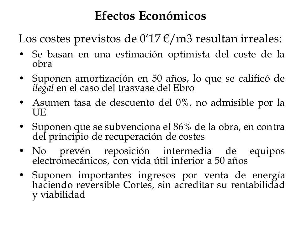 Los costes previstos de 017 /m3 resultan irreales: Se basan en una estimación optimista del coste de la obra Suponen amortización en 50 años, lo que s