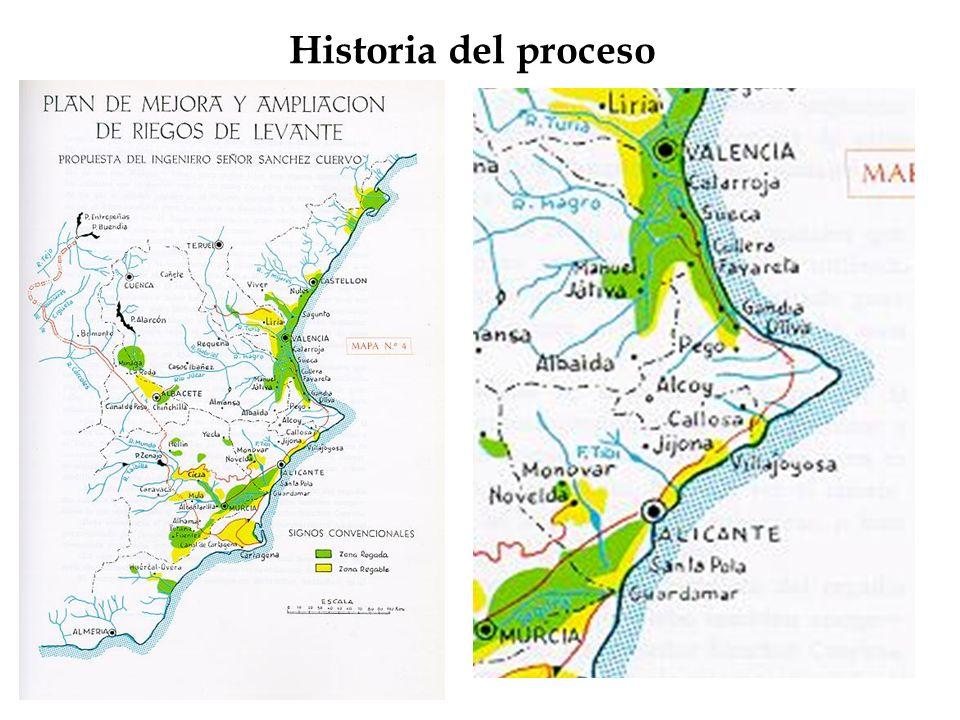 Efectos Hidrológicos 3.