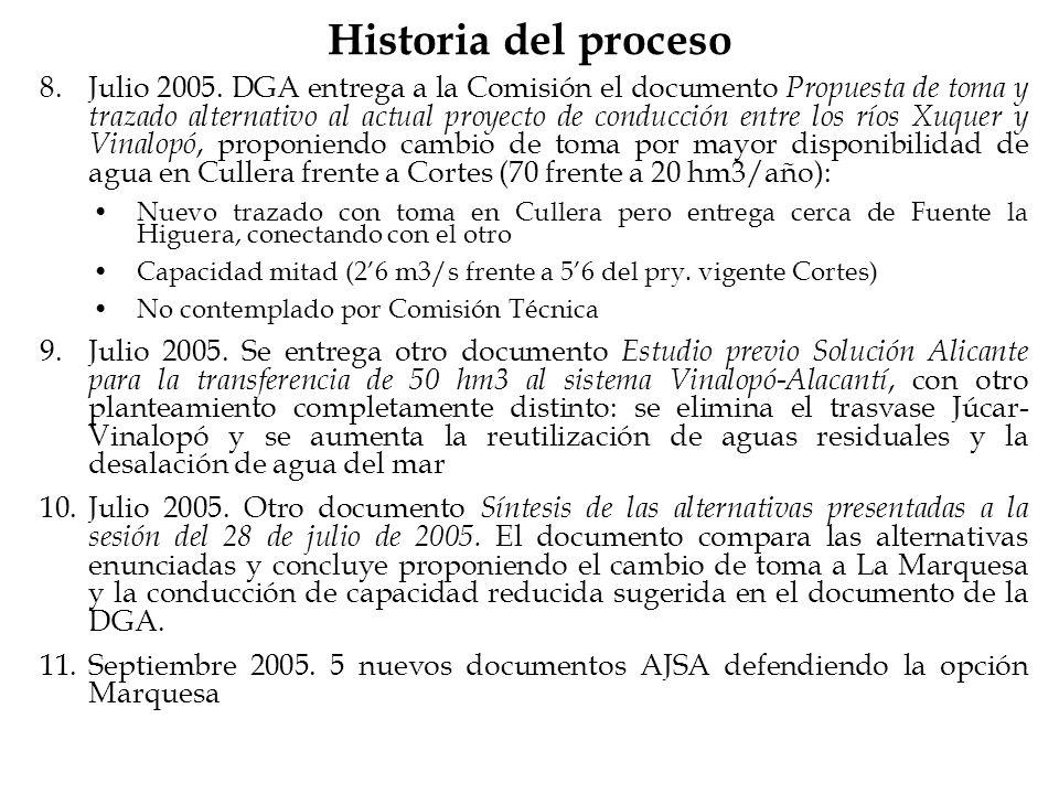 Alternativas planteadas 1.Solución Cortes.