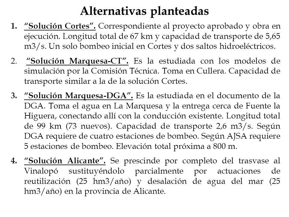Alternativas planteadas 1.Solución Cortes. Correspondiente al proyecto aprobado y obra en ejecución. Longitud total de 67 km y capacidad de transporte
