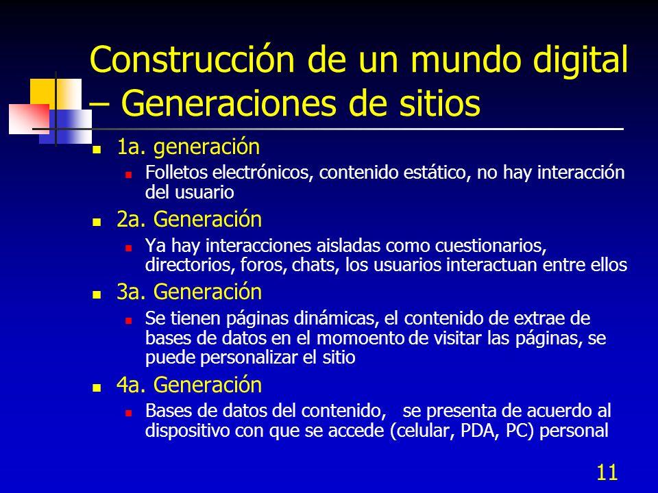 11 Construcción de un mundo digital – Generaciones de sitios 1a. generación Folletos electrónicos, contenido estático, no hay interacción del usuario
