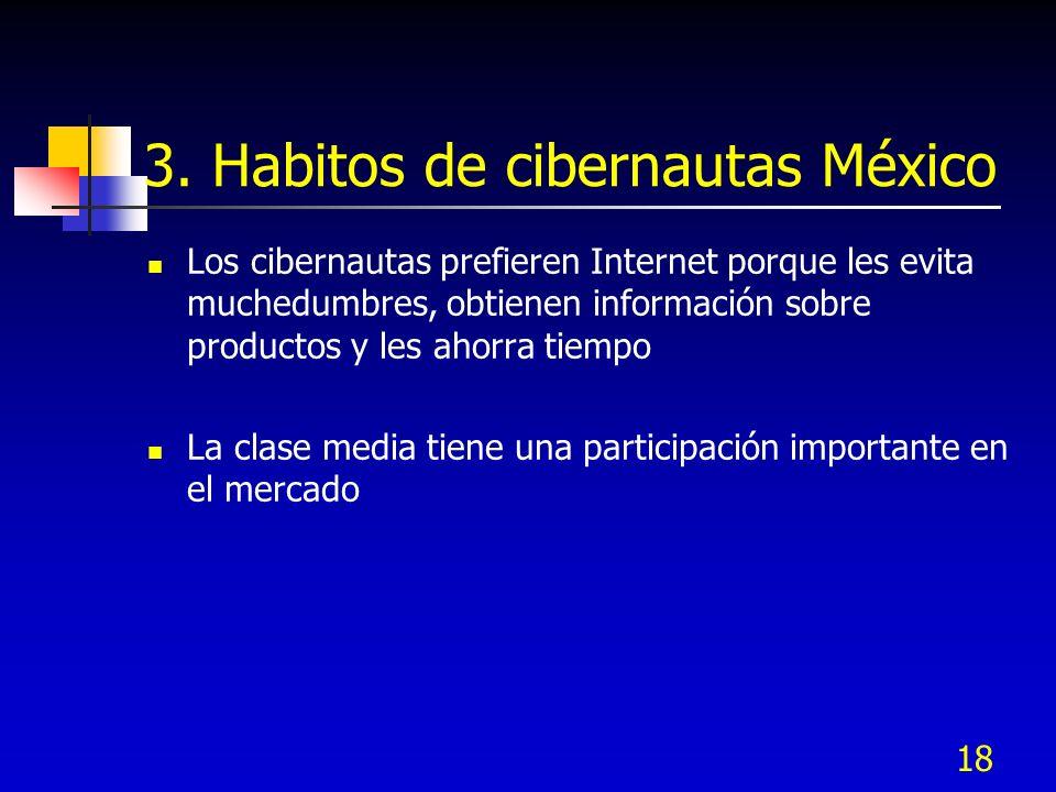 18 3. Habitos de cibernautas México Los cibernautas prefieren Internet porque les evita muchedumbres, obtienen información sobre productos y les ahorr