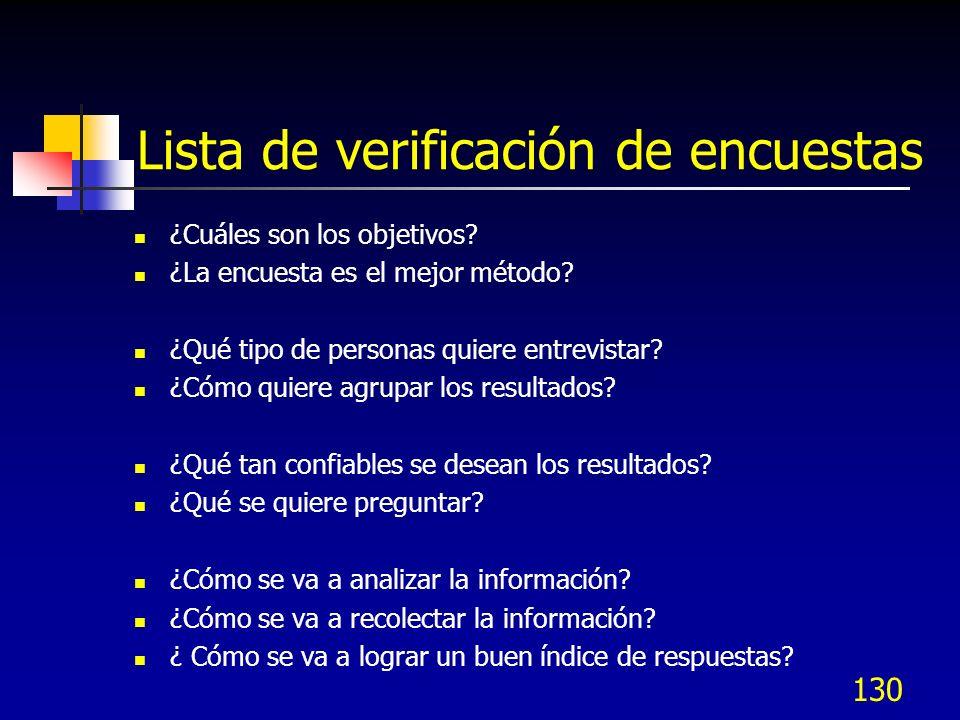 131 Lista de verificación de encuestas ¿Quién va a ser el patrocinador.