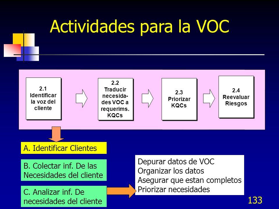 134 C.Proceso de análisis de datos de necesidades 1.
