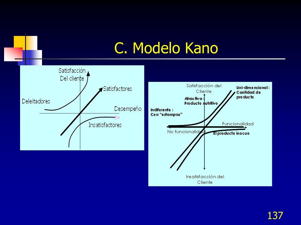 138 Desarrollo del modelo Kano El procedimiento para desarrollar un diagrama de Kano es el siguiente : Desarrollar el cuestionario Probar el cuestionario Aplicar el cuestionario Procesar los resultados Analizar los resultados