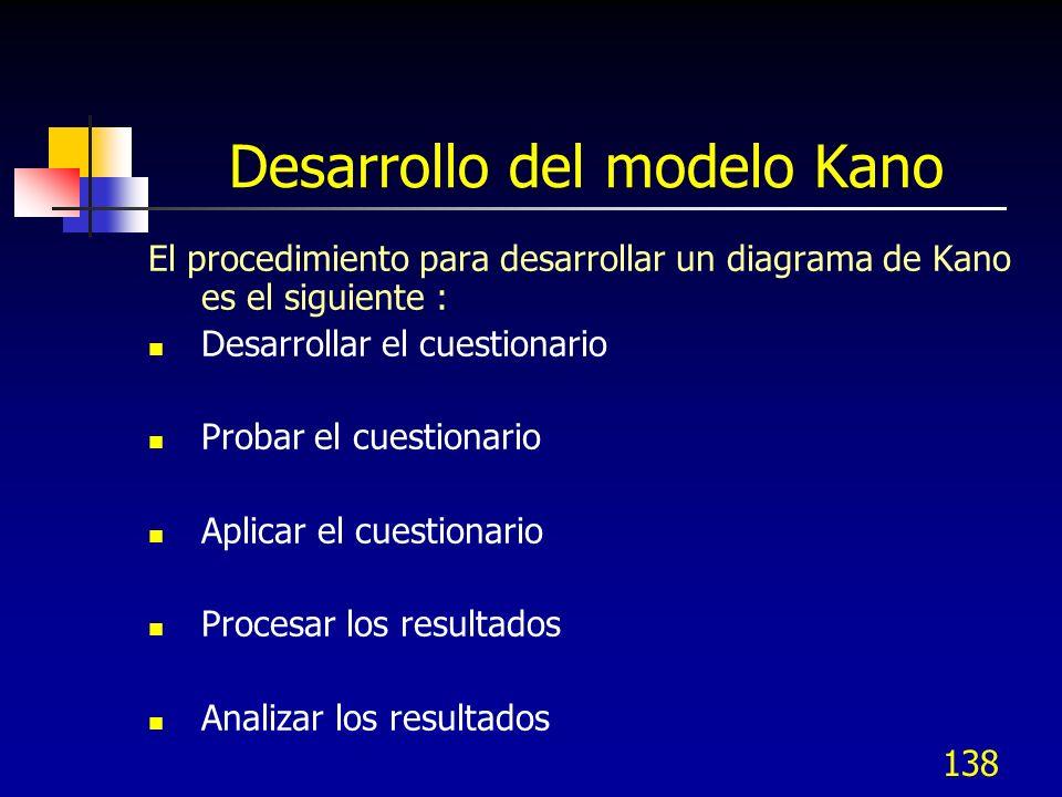 139 Modelo Kano Desarrollo del cuestionario Hacer preguntas por cada CTS: 1.