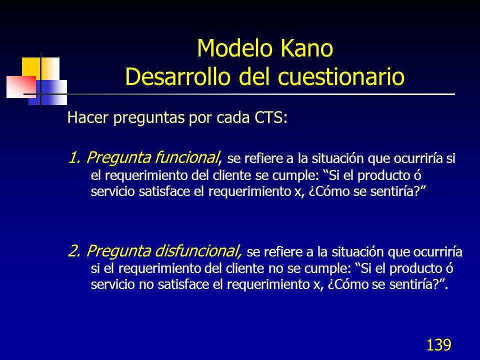 140 Modelo Kano Desarrollo del cuestionario Ejemplo de preguntas para la CTS producto durable: 1.