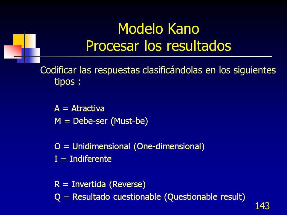 144 Modelo Kano Procesar los resultados
