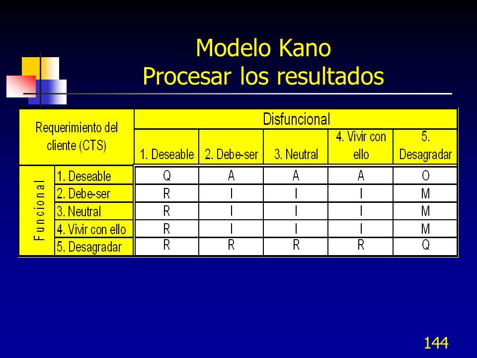 145 Modelo Kano Proceso de resultados Tabular las respuestas de los cuestionarios por requerimiento del cliente (CTS) y decidir la clasificación del CTS como se muestra a continuación: ABCABC