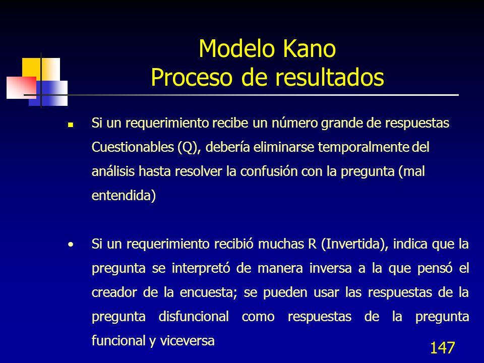 148 Modelo Kano Análisis de resultados Se obtienen varios beneficios, como son: Comprender a profundidad los requerimientos del cliente Priorizar los requerimientos para las actividades de desarrollo Distinguir las características de los segmentos de mercado Soporta la decisión en caso de contradicciones en el diseño (al mejorar una característica se empeora otra).