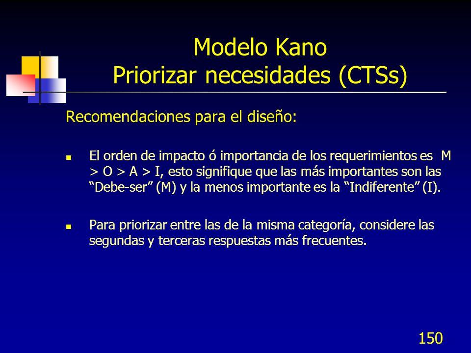 151 Modelo Kano Priorizar necesidades (CTSs)
