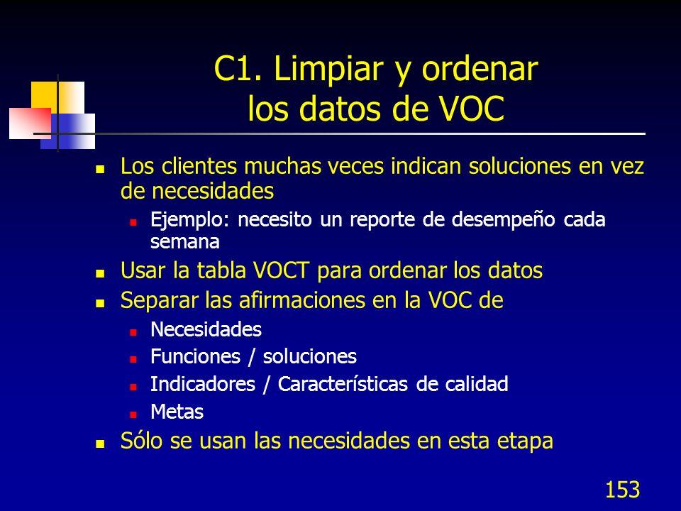 154 Tabla de Voz del cliente (VOCT) PETICIÓN DEL CLIENTE SOLUCIÓNINDICADORMETANECESIDAD Nec.