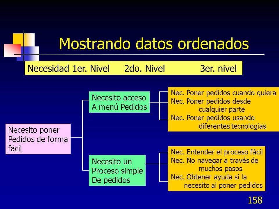 159 Cómo preparar un diagrama de árbol Para resolver un problema, necesita hacer un plan para eliminar los factores que impiden la solución del mismo.