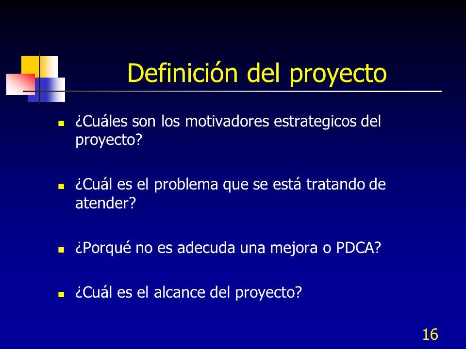 17 Definición del proyecto ¿Cuál el plazo de terminación.