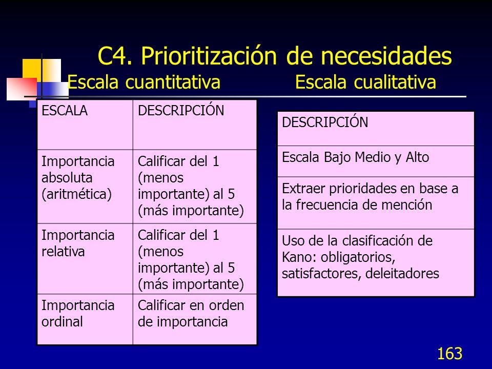 164 Ejemplo de Prioritización Necesidad 1er.Nivel 2do.