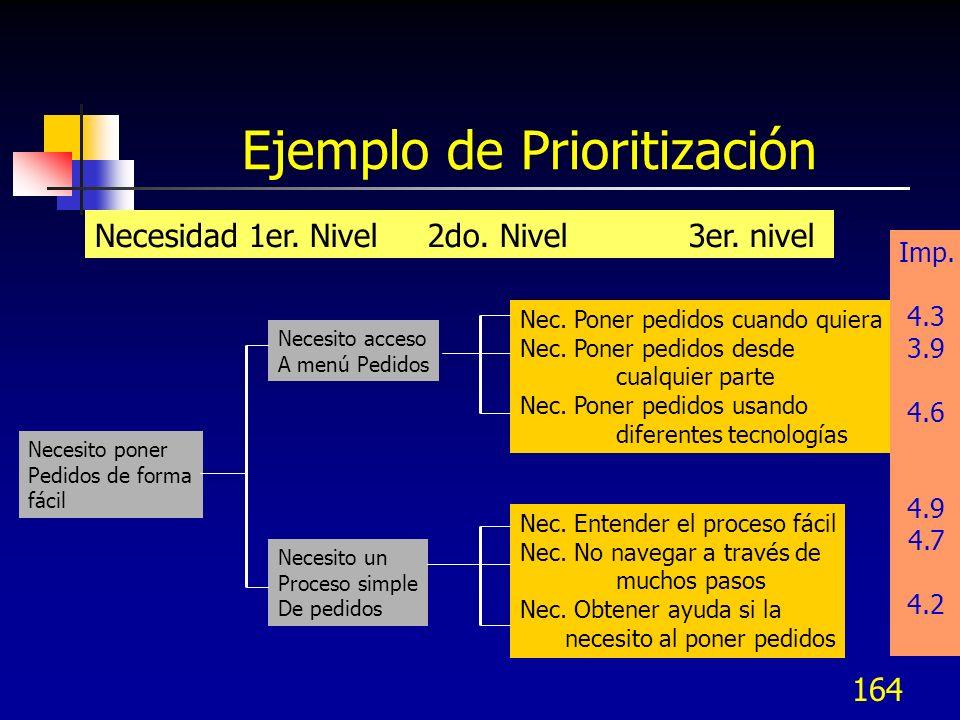 165 2.2 Traducir necesida- des VOC a requerims.KQCs 2.2 Traducir necesida- des VOC a requerims.