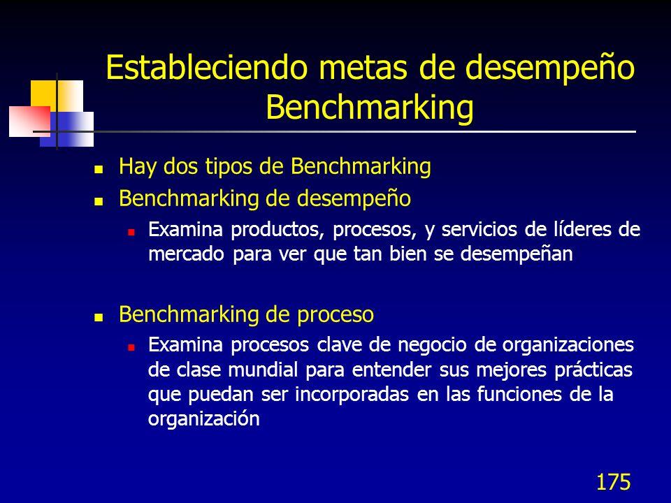 176 Categorías de Benchmarking Hay 10 categorías genéricas de oportunidades de benchmarking Desempeño en servicio al cliente Desempeño del producto / servicio Desempeño del proceso central de negocio Desempeño de procesos de soporte y servicios Desempeño de los empleados Desempeño de los proveedores Desempeño tecnológico Desempeño en innovación de nuevos productos Desempeño en costo