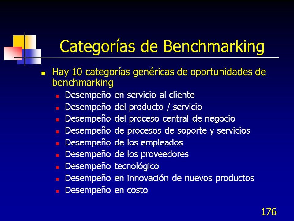 177 Benchmarking de desempeño Puede iniciar con investigación en publicaciones y proporciona información que pueda ayudar a: Identificar formas de medir los requerimientos del cliente Identificar las mejores medidas y especificaciones de clase mundial que puedan servir para determinar metas de desempeño Comparar el desempeño actual al de otras organizaciones