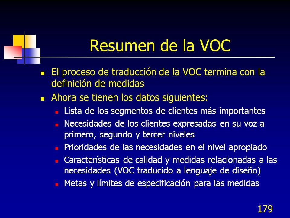 180 2.2 Traducir necesida- des VOC a requerims.KQCs 2.2 Traducir necesida- des VOC a requerims.