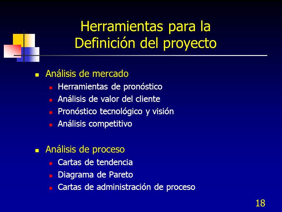 19 Herramientas para la Definición del proyecto Planeación de proyectos y software Actividades detalladad (Work Breakdown Structure) Diagrama de PERT Diagrama de Gantt Alcance del proyecto Dentro de alcance / Fuera de alcance