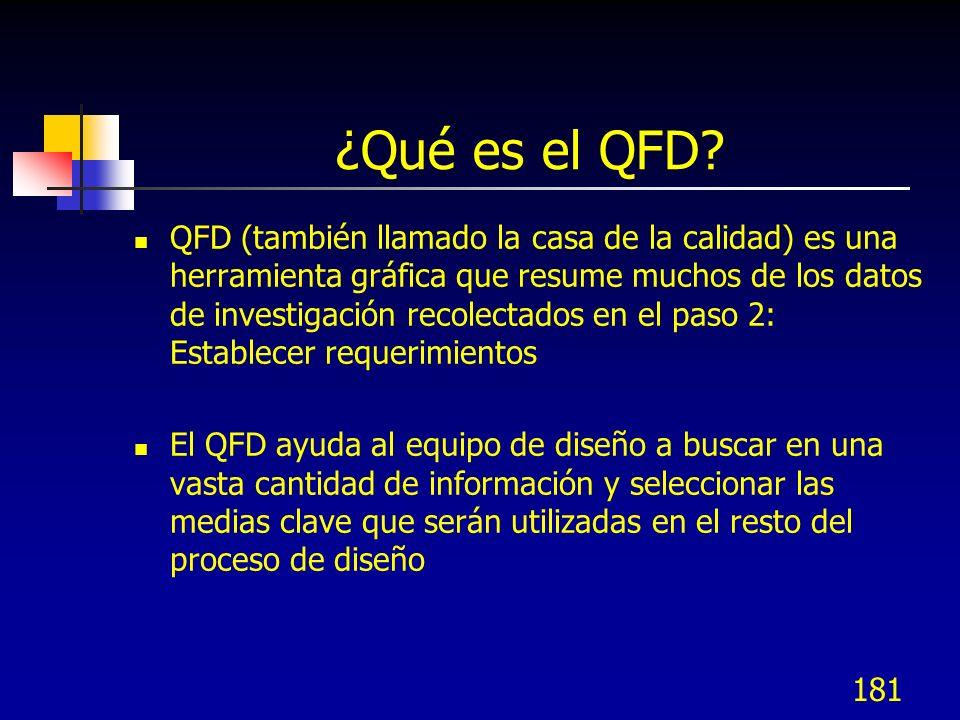 182 ¿Qué es el QFD.