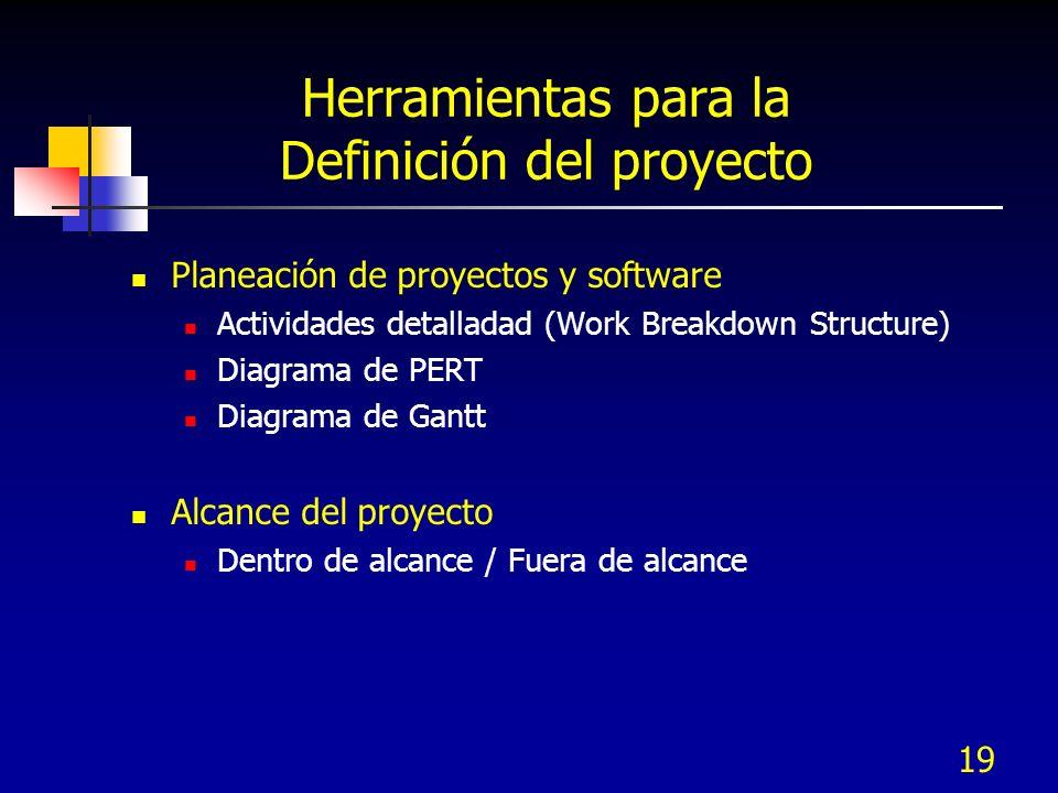 20 Definición del proyecto Actividades clave 1.1 Desarrollar el Project Charter 1.2 Desarrollar el plan del proyecto 1.3 Desarrollar el plan de cambio organizacional 1.4 Identificar riesgos 1.5 Revisar requerimientos de la barrera (Toll Gate)