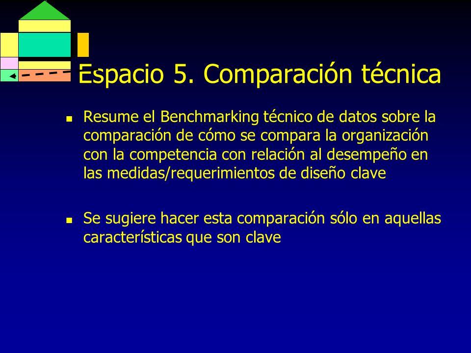 196 Ejemplo de evaluación técnica Importancia de los COMOs 68 49 57 50 51 Empresa Compet.