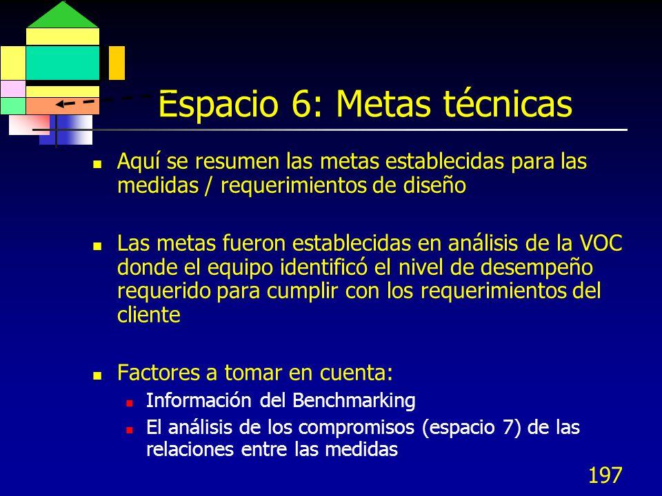 198 Espacio 6: Metas técnicas Importancia de los COMOs 684957505751 Metas100244759024