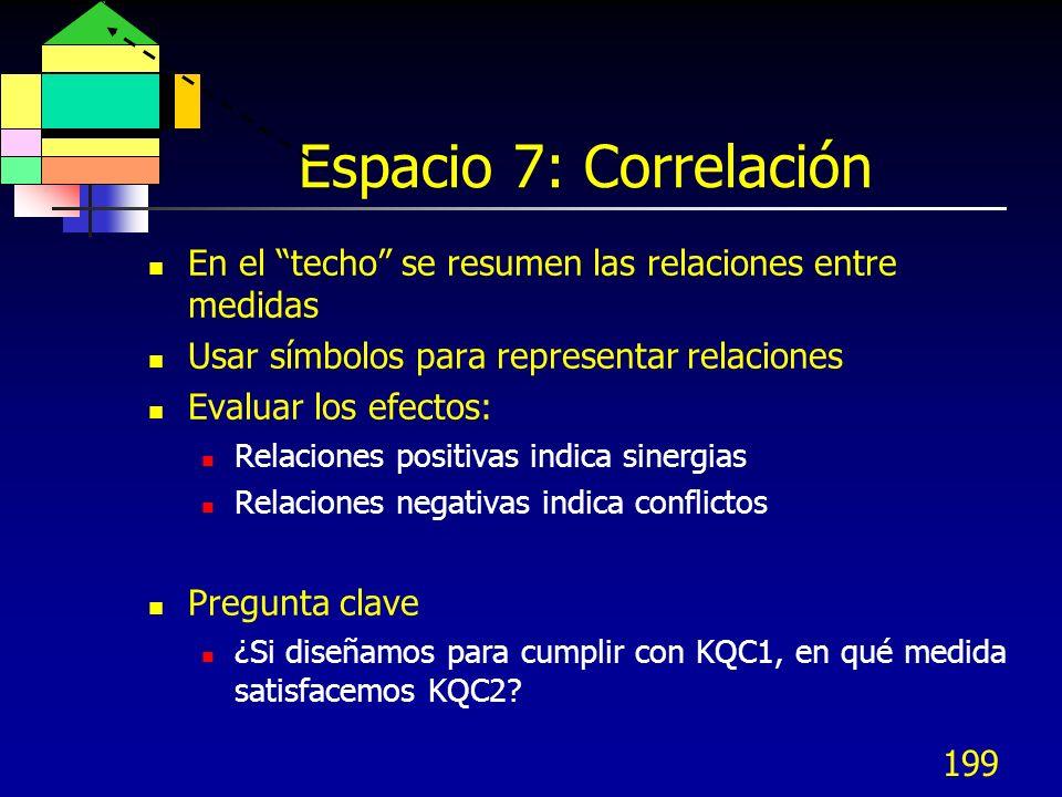 200 Espacio 7: Correlación