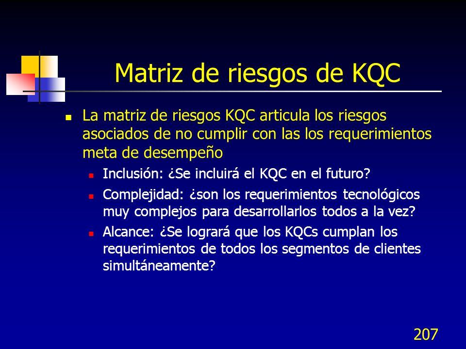 208 Ejemplo de matriz de riesgos KQC Medida del KQC ¿Espec.