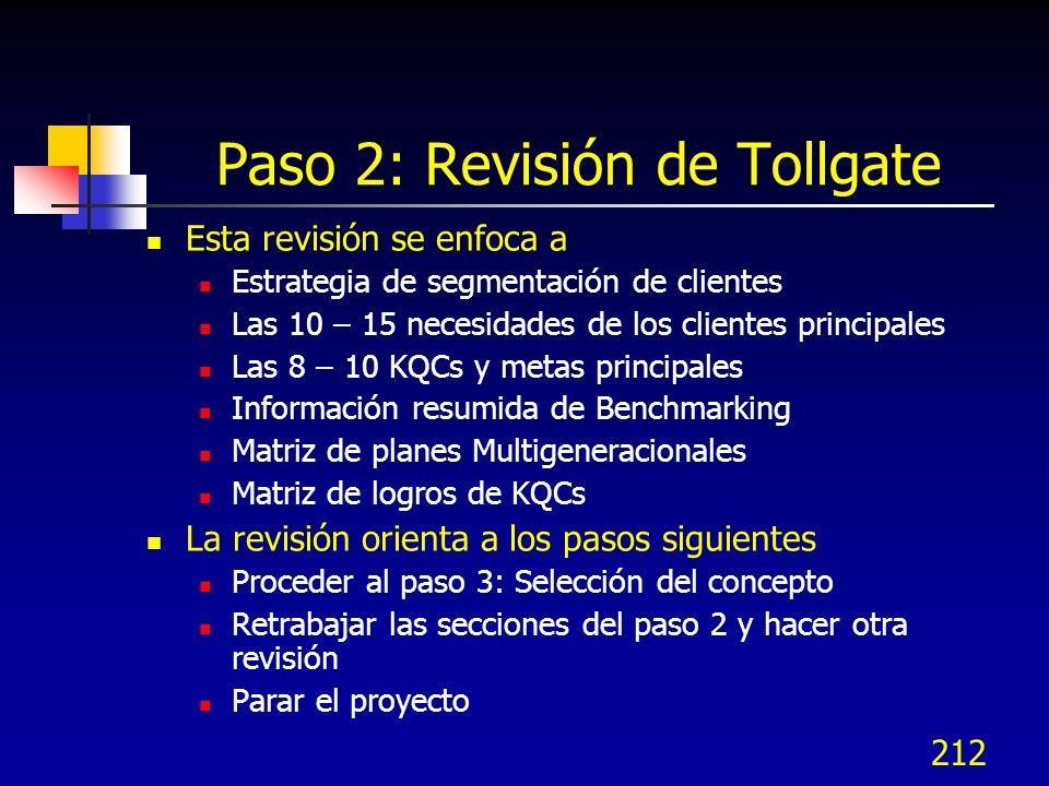 213 Resumen de requerimientos de Medión 2.1 Entender la VOC A.